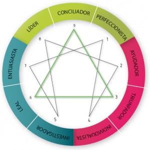 Máster Profesional en Psicoterapia Transpersonal y Holística